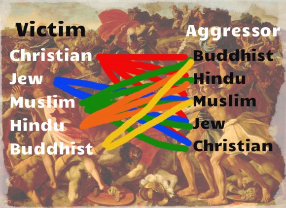 religious violence